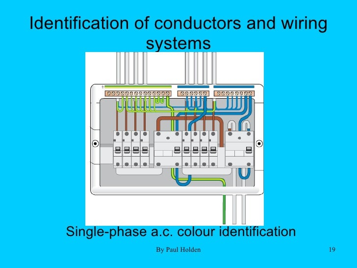 phase distribution board wiring image wiring 1 phase house wiring the wiring diagram on 3 phase distribution board wiring