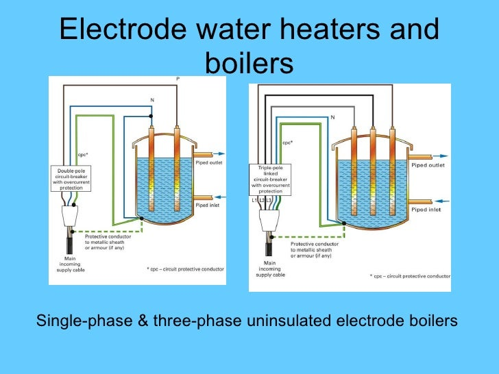 3 Phase Wiring Diagram For Heater Teain - Schematic Diagrams