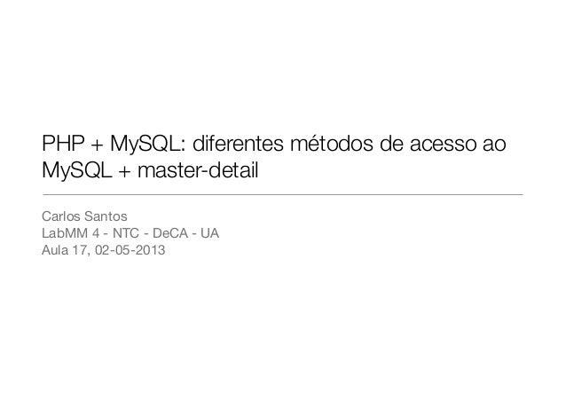 PHP + MySQL: diferentes métodos de acesso aoMySQL + master-detailCarlos SantosLabMM 4 - NTC - DeCA - UAAula 17, 02-05-2013