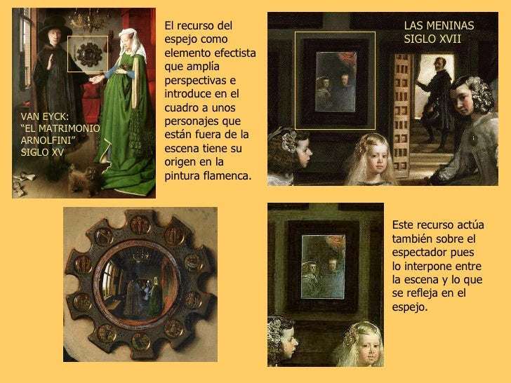 """VAN EYCK: """" EL MATRIMONIO ARNOLFINI"""" SIGLO XV El recurso del espejo como elemento efectista que amplía perspectivas e intr..."""