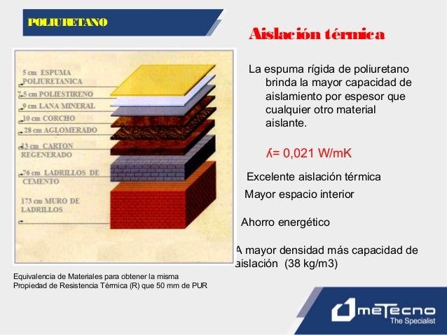Aislación térmica La espuma rígida de poliuretano brinda la mayor capacidad de aislamiento por espesor que cualquier otro ...