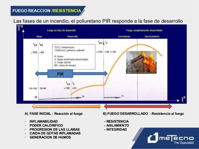 A)A) FASE INICIAL : Reacción al fuego B) FUEGO DESARROLLADO : Resistencia al fuegoFASE INICIAL : Reacción al fuego B) FUEG...
