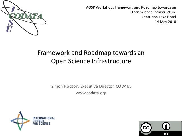 Framework and Roadmap towards an Open Science Infrastructure Simon Hodson, Executive Director, CODATA www.codata.org AOSP ...