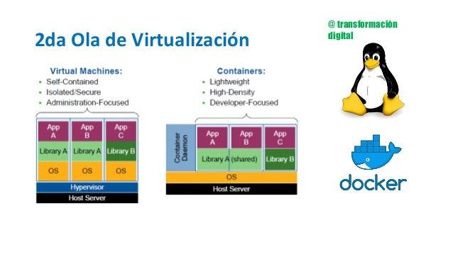 @ transformación digital @ transformación digital Recomendaciones