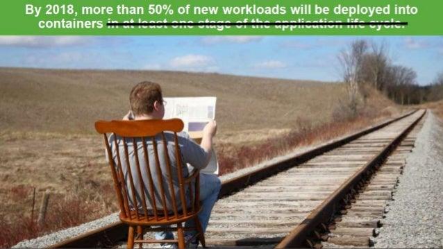 @ transformación digital @ transformación digital Beneficios (Tiempo)