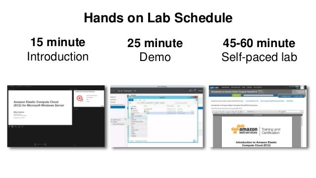 15 minute Introduction 25 minute Demo 45-60 minute Self-paced lab Hands on Lab Schedule