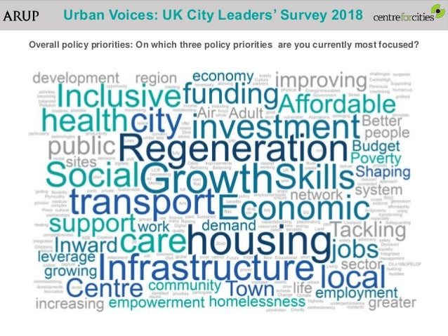 Urban Voices: UK City Leaders' Survey 2018 Overall policy priorities: On which three policy priorities are you currently m...