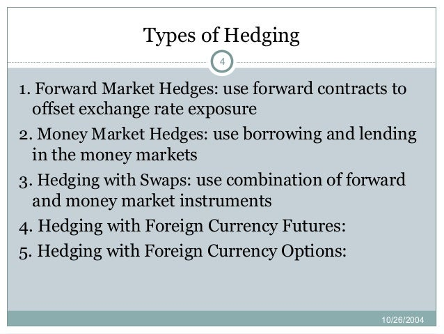 Options and hedging strategies