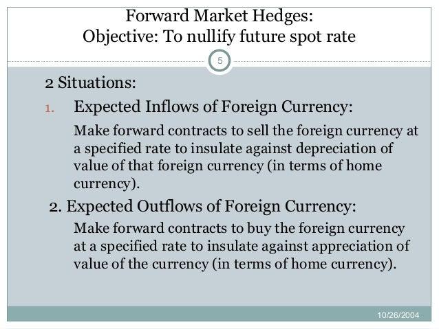 forward market hedge example