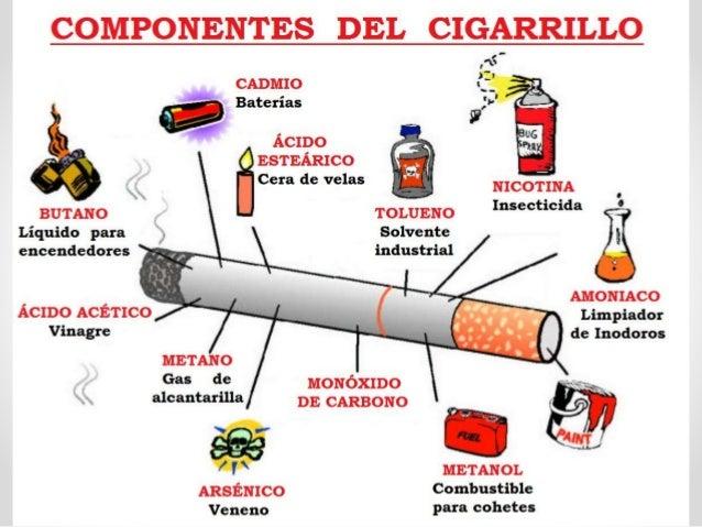 Problemas del sistema respiratorio tabaquismo - Como eliminar el humo del tabaco en una habitacion ...