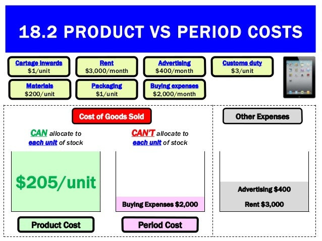 identifying product and period costs Accounting for research and development costs  developing a new product or service  15 costs incurred during the period ought to be deferred only to the.