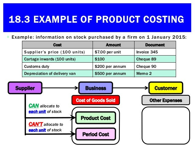 product costing Product costing is the process of recording and allocating expenses, which are incurred in the process of producing and selling a product, to the respective products it is done to enable the company to valuate the inventory and for various internal and external reporting requirements.