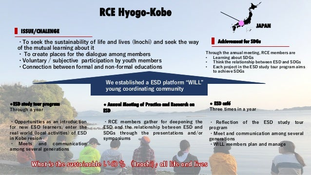 RCE Hyogo-Kobe ・ Reflection of the ESD study tour program ・Meet and communication among several generations ・WILL members ...