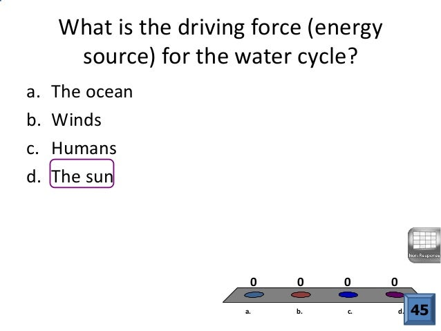 Ch. 18.2 Cycles of Matter