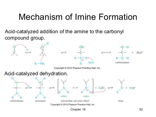 Synthesis of imines from ketones how to write hypothesis in research