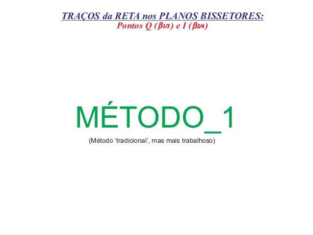 TRAÇOS da RETA nos PLANOS BISSETORES: Pontos Q ( ) e I ( )b2/4b1/3 MÉTODO_1 (Método 'tradicional', mas mais trabalhoso)