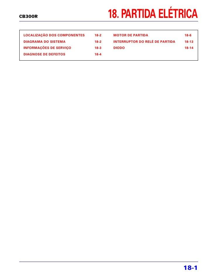 CB300R                                18. PARTIDA ELÉTRICA LOCALIZAÇÃO DOS COMPONENTES   18-2    MOTOR DE PARTIDA         ...