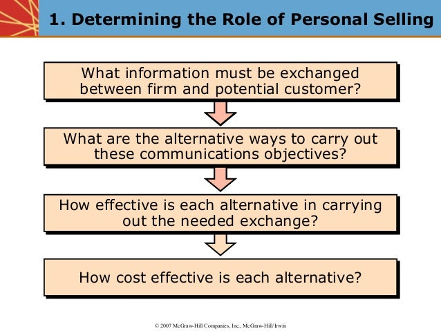 Roles and Responsibilities of Home Care Professionals