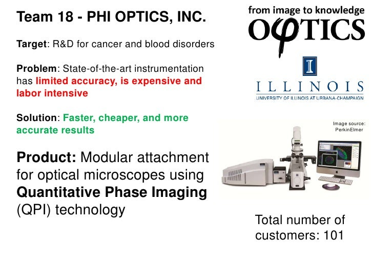 Team 18 - PHI OPTICS, INC.Target: R&D for cancer and blood disordersProblem: State-of-the-art instrumentationhas limited a...