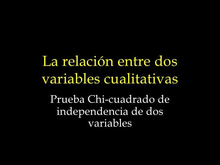 La relación entre dos variables cualitativas Prueba Chi-cuadrado de independencia de dos variables