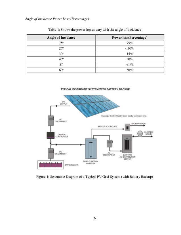 residential photovoltaic wiring diagram how to install solar panels wiring diagram