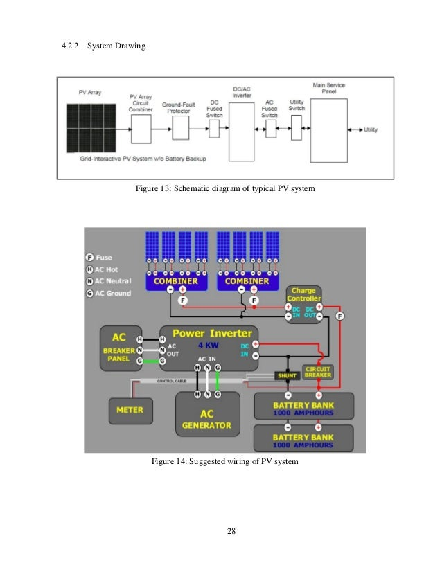 Malaysia home wiring diagram wiring diagram mcb 4213 energy conversion design and installation of pv system for residential house wiring malaysia home wiring diagram asfbconference2016 Images