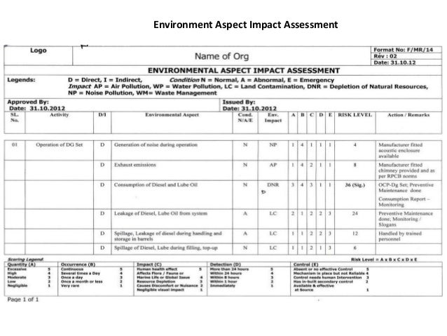 Aspect and impact register iso 14001 audit villagecrise for Environmental aspects register template
