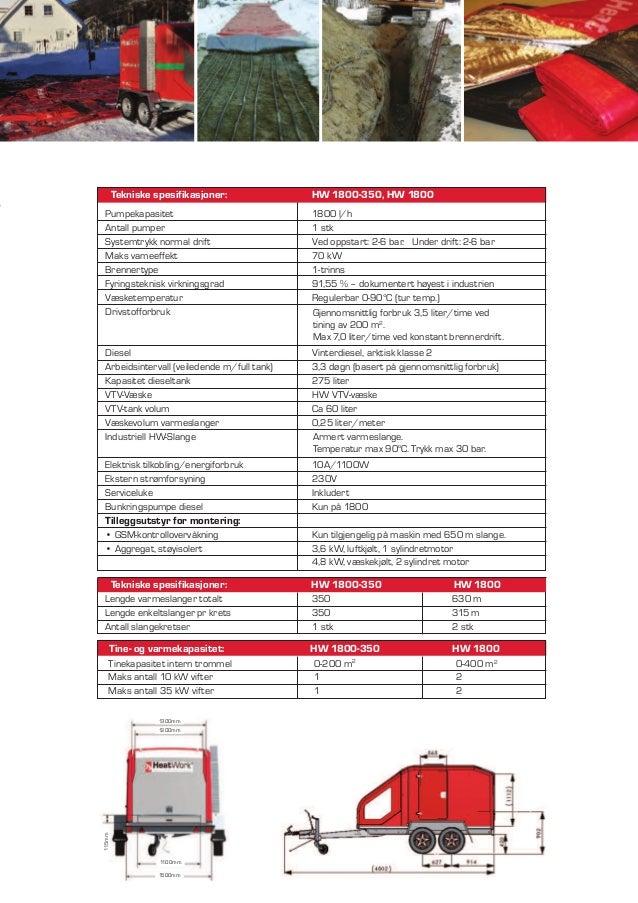 1500mm 1200mm 1300mm 115mm 1100mm Pumpekapasitet 1800 l/h Antall pumper 1 stk Systemtrykk normal drift Ved oppstart: 2-6 b...