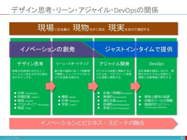 【解説】デジタルトランスフォーメーション - …