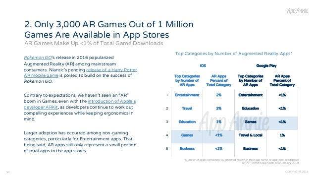 2017 Retrospective: A Monumental Year for the App Economy