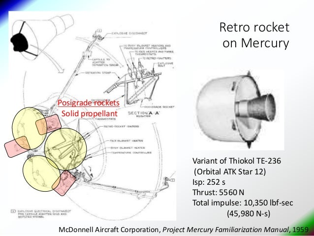 A brief history of chemical rocket engines (thrusters) for ... on