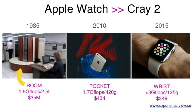 www exponentialview co Apple Watch >> Cray