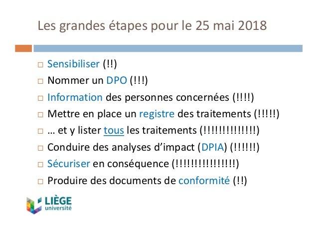 Lesgrandesétapespourle25mai2018 ¨ Sensibiliser (!!) ¨ NommerunDPO (!!!) ¨ Information despersonnesconcernées(!...