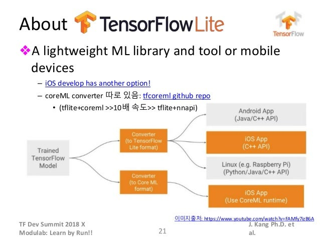 Machine Learning on Your Hand - Introduction to Tensorflow