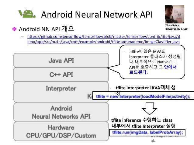 Machine Learning on Your Hand - Introduction to Tensorflow Lite Previ…