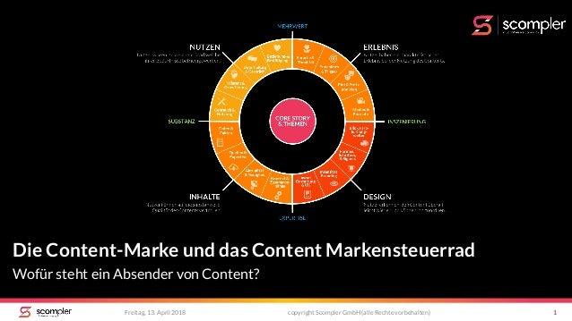 Freitag, 13. April 2018 copyright Scompler GmbH (alle Rechte vorbehalten) 1 Die Content-Marke und das Content Markensteuer...