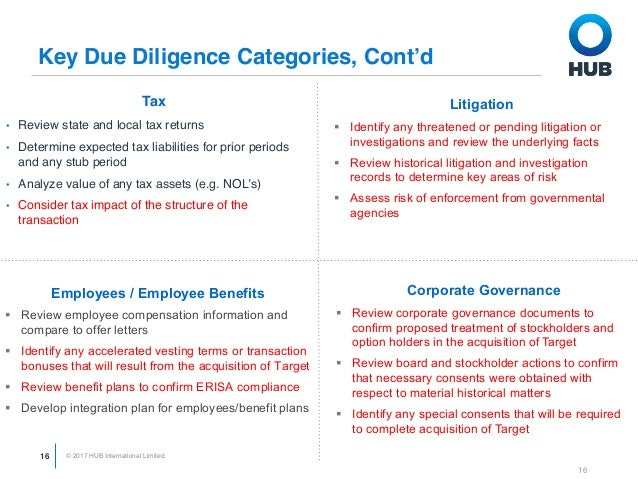 Target Benefit Hub >> Mergers Acquisitions Basics