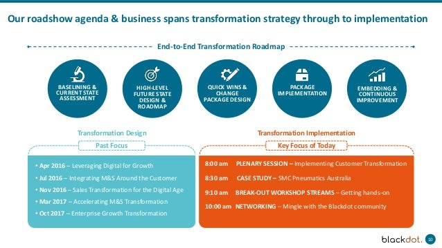 10 Our roadshow agenda & business spans transformation strategy through to implementation End-to-End Transformation Roadma...