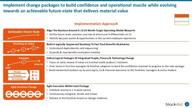 13 Implement change packages to build confidence and operational muscle while evolving towards an achievable future-state ...