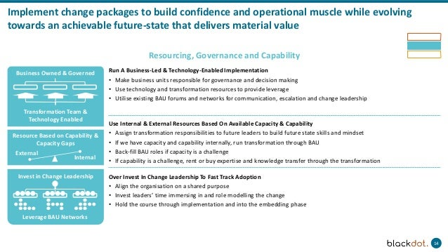 14 Implement change packages to build confidence and operational muscle while evolving towards an achievable future-state ...