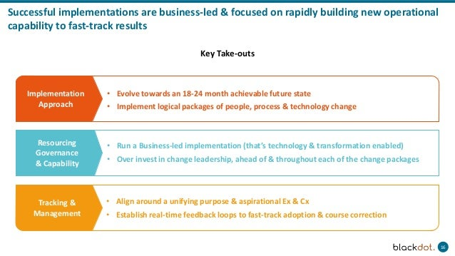 16 Successful implementations are business-led & focused on rapidly building new operational capability to fast-track resu...