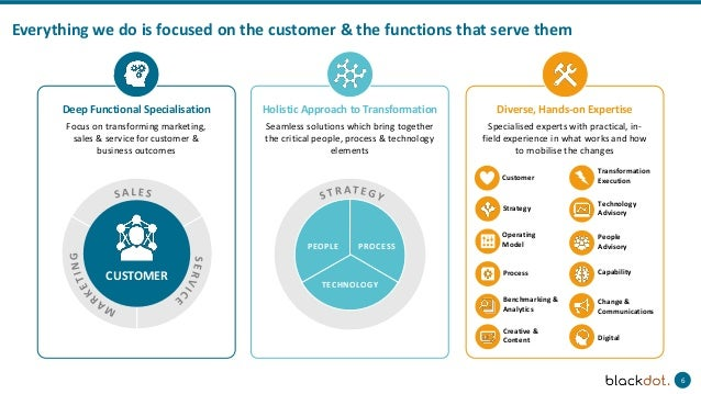 6 Everything we do is focused on the customer & the functions that serve them Deep Functional Specialisation Holistic Appr...