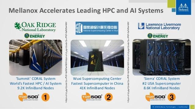 Intelligent Interconnect Architecture to Enable Next Generation HPC - Linaro HPC Workshop 2018 Slide 3