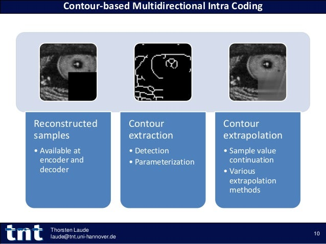 Intra-coding using non-linear prediction, KLT and Texture