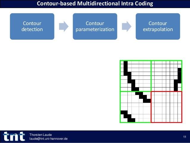 Contour detection Contour parameterization Contour extrapolation Contour-based Multidirectional Intra Coding 11 Thorsten L...