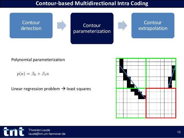 Contour detection Contour parameterization Contour extrapolation Contour-based Multidirectional Intra Coding 13 Thorsten L...