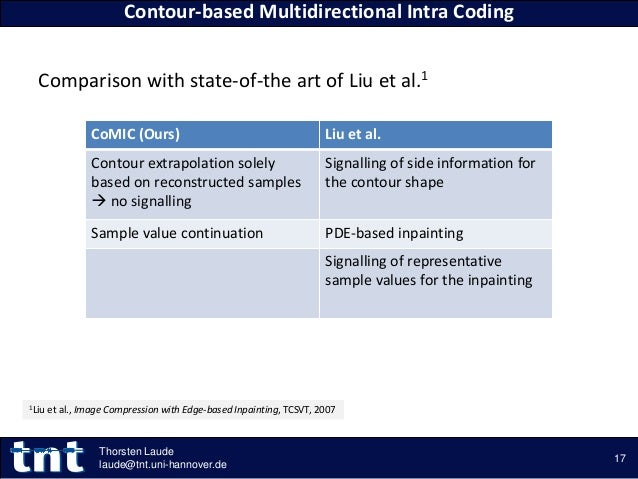 Comparison with state-of-the art of Liu et al.1 Contour-based Multidirectional Intra Coding 17 Thorsten Laude laude@tnt.un...