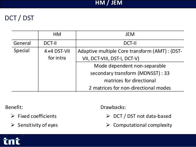 HM / JEM 24 Yiqun Liu Yiqun.Liu@tnt.uni-hannover.de DCT / DST Benefit:  Fixed coefficients  Sensitivity of eyes Drawback...