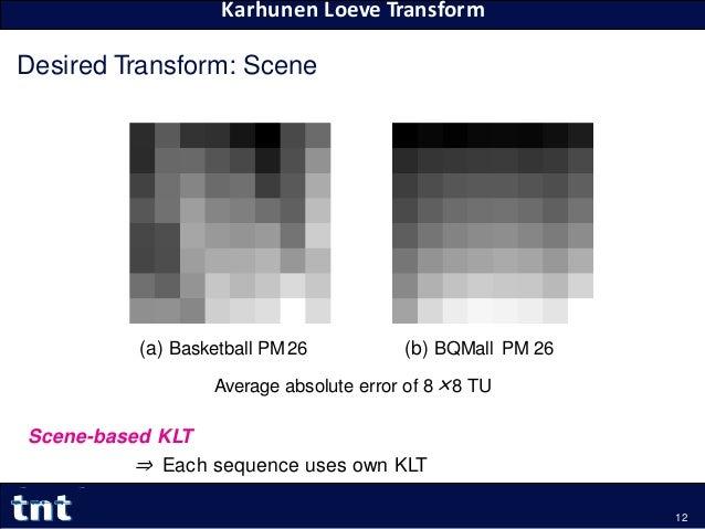Karhunen Loeve Transform Yiqun Liu Yiqun.Liu@tnt.uni-hannover.de Desired Transform: Scene (a) Basketball PM26 (b) BQMall P...