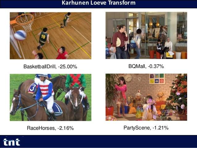 Karhunen Loeve Transform 35 Yiqun Liu Yiqun.Liu@tnt.uni-hannover.de BasketballDrill, -25.00% RaceHorses, -2.16% BQMall, -0...